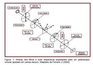 distribuição de tensões em implantes
